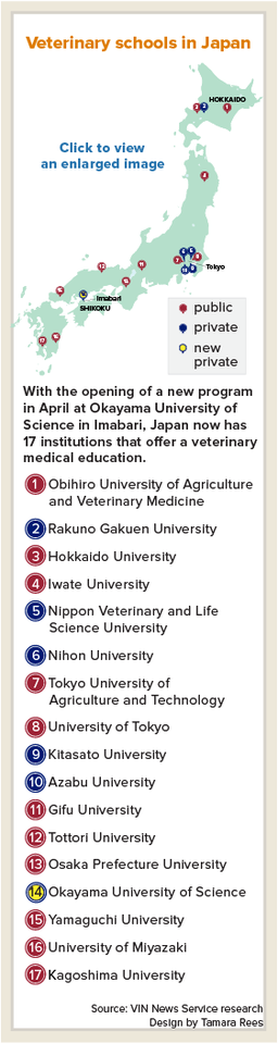 Veterinary schools in Japan