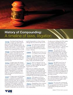 History of Compounding: A timeline of laws, litigation